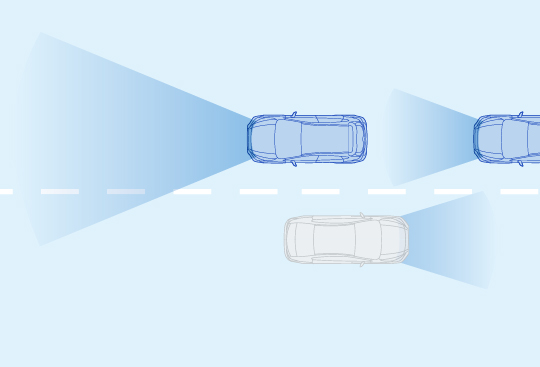 Advanced Safety Package: High Beam Assist (HBA)*