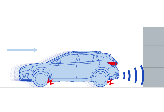 Advanced Safety Package: Reverse Automatic Braking (RAB)*