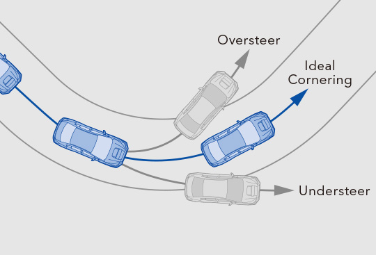 Multi-mode Vehicle Dynamics Control System*2